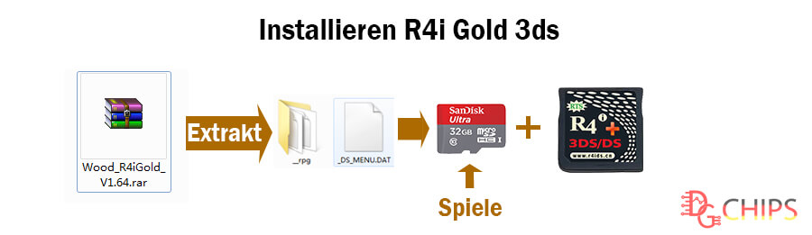 R4i Gold 3DS RTS Plus|Bestes R4I Gold für 3DS/DSI