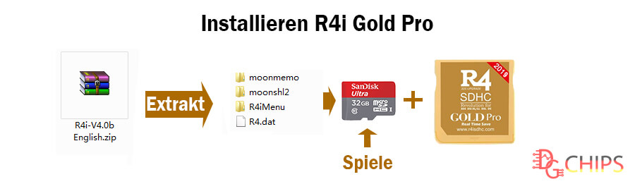 r4i gold pro guide