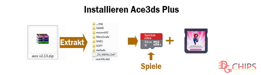 ace3ds plus guide