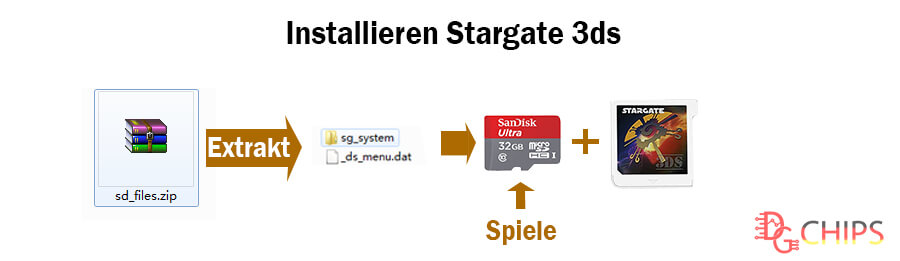 stargate 3ds guide