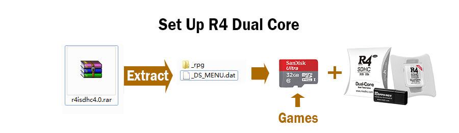 R4I SDHC Dual Core