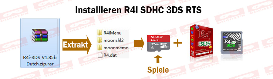 R4i 3ds guide